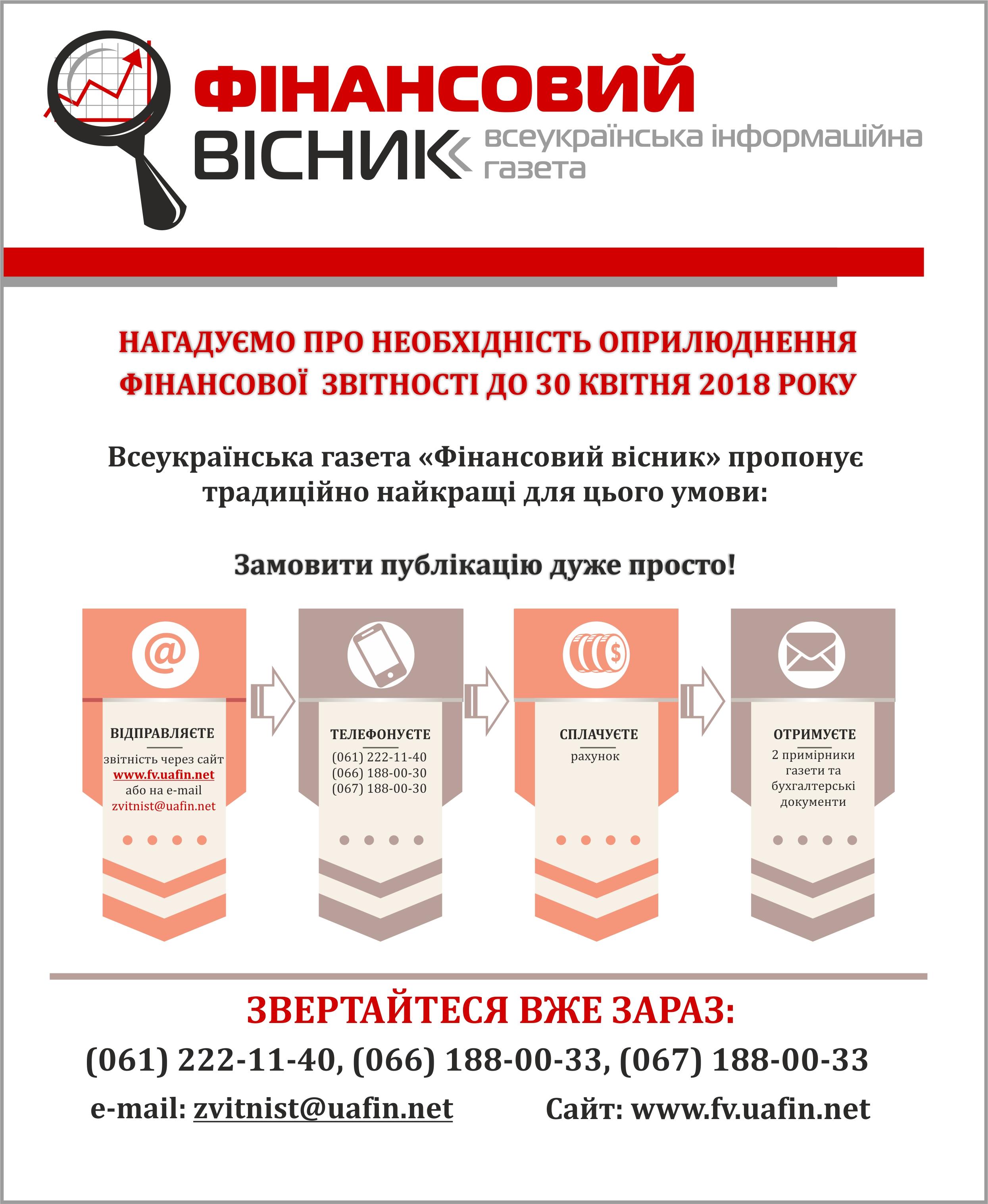 Публікація фін.звітності